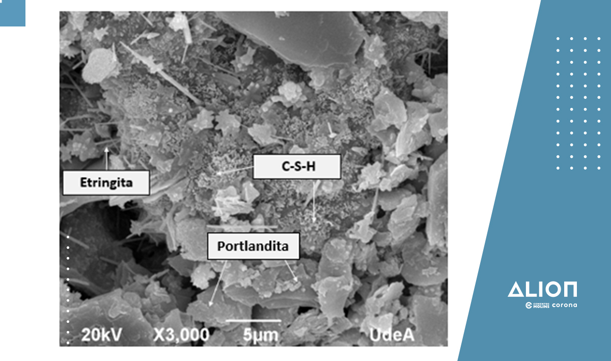 Lee más sobre el artículo Los principales fenómenos en la reacción del cemento hidráulico